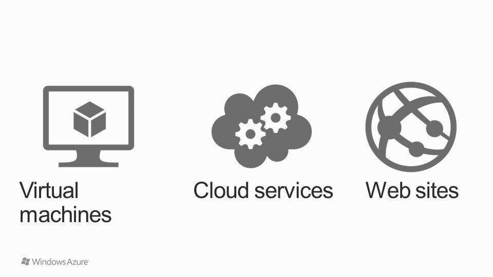 Virtual machines Cloud services Web sites Slide Objectives: