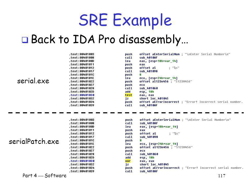 SRE Example Back to IDA Pro disassembly… serial.exe serialPatch.exe