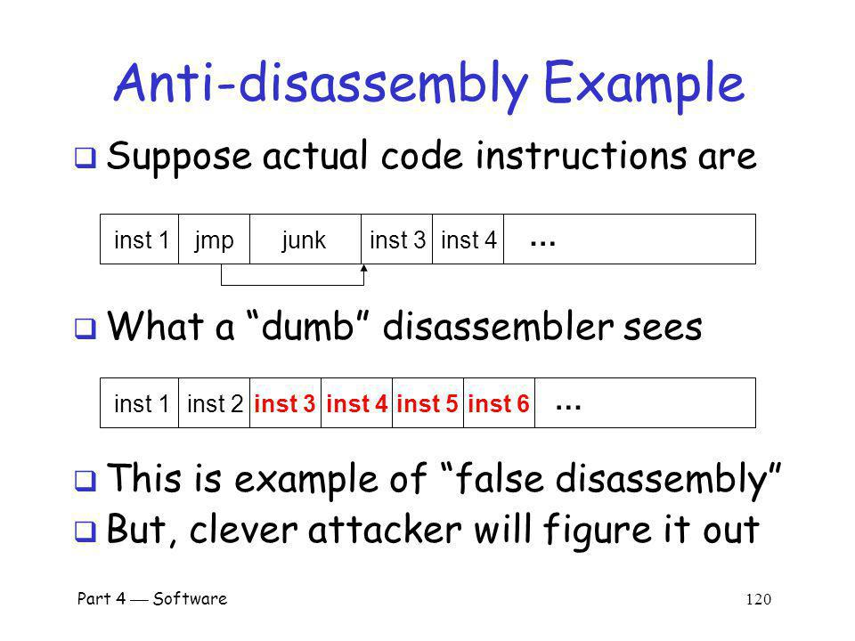Anti-disassembly Example