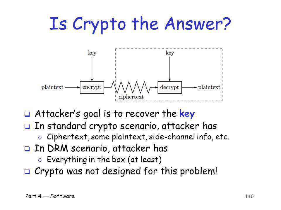 Is Crypto the Answer Attacker's goal is to recover the key