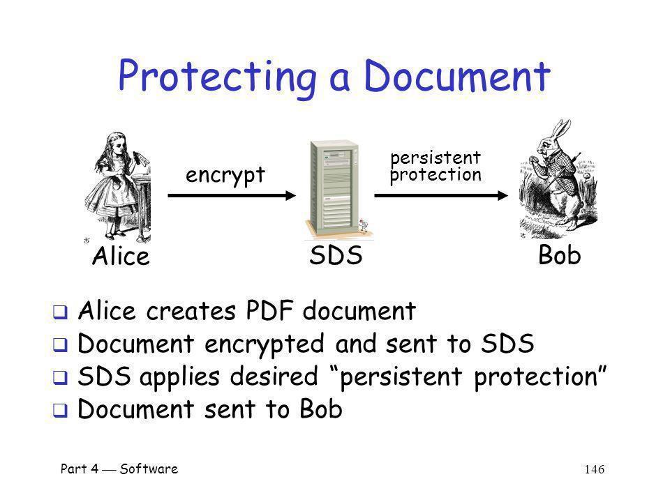 Protecting a Document Alice SDS Bob Alice creates PDF document