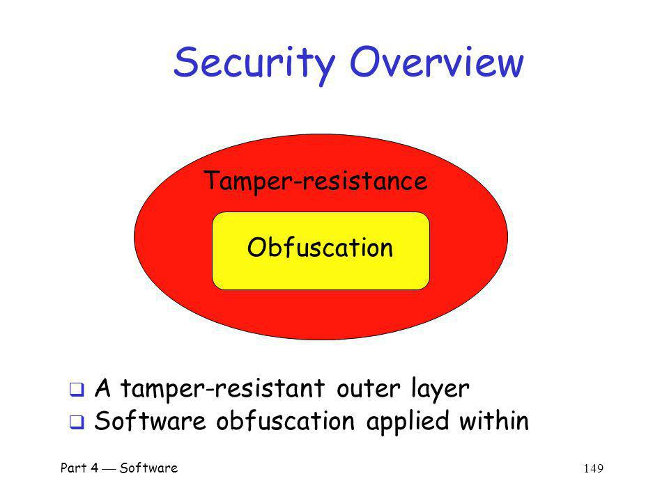 Security Overview Tamper-resistance Obfuscation