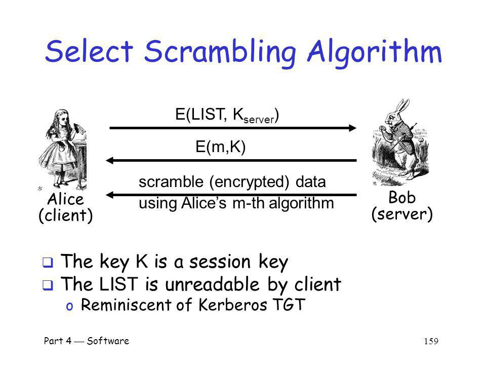 Select Scrambling Algorithm