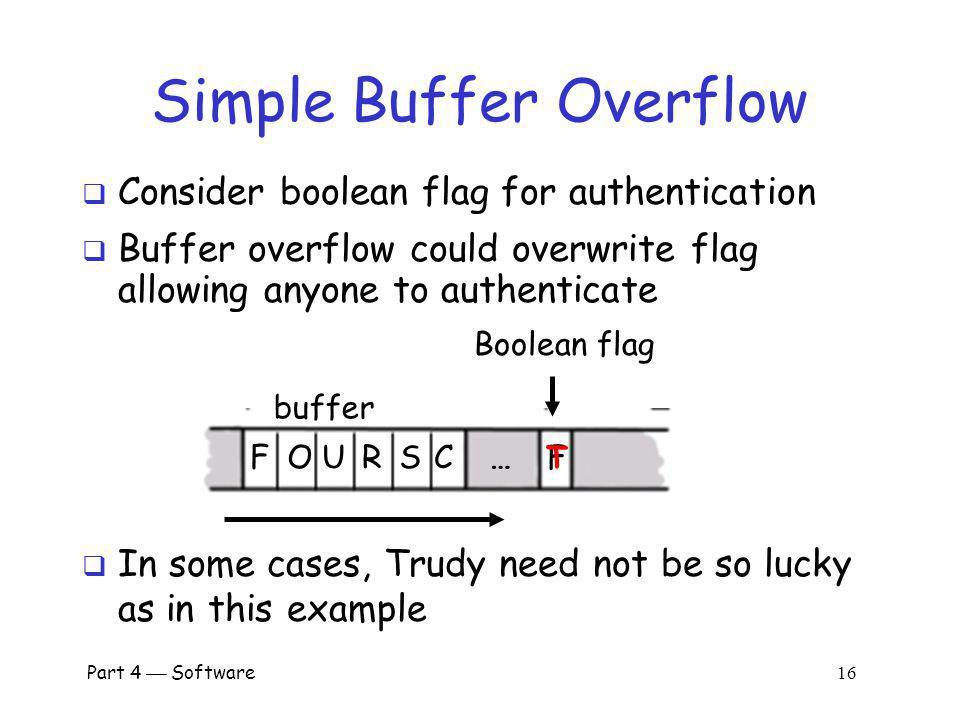 Simple Buffer Overflow