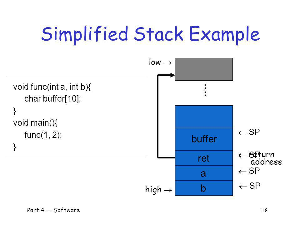 Simplified Stack Example