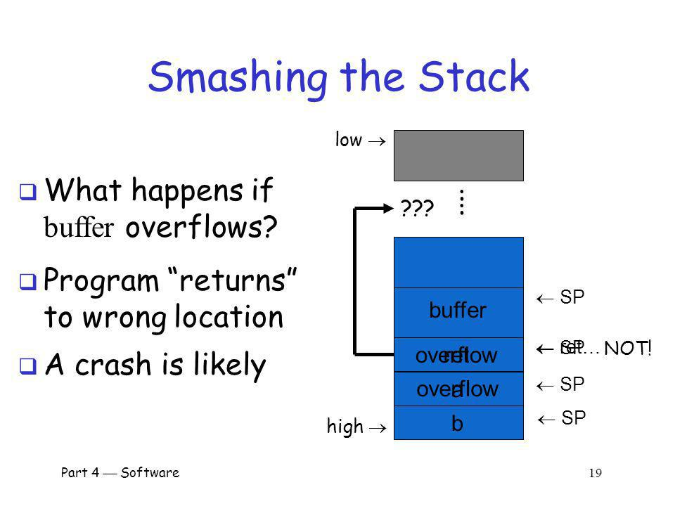 Smashing the Stack What happens if buffer overflows