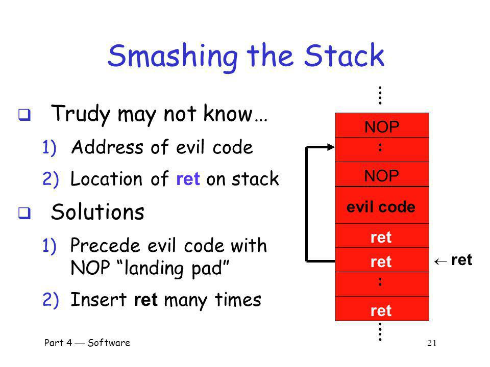 Smashing the Stack Trudy may not know… Solutions Address of evil code