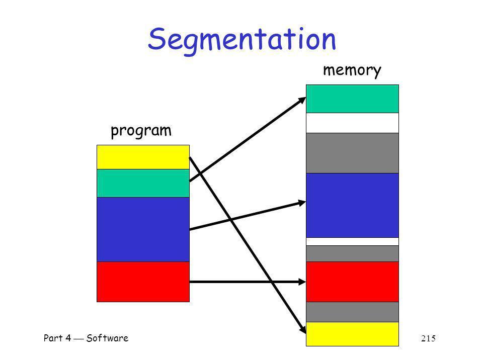 Segmentation memory. program.