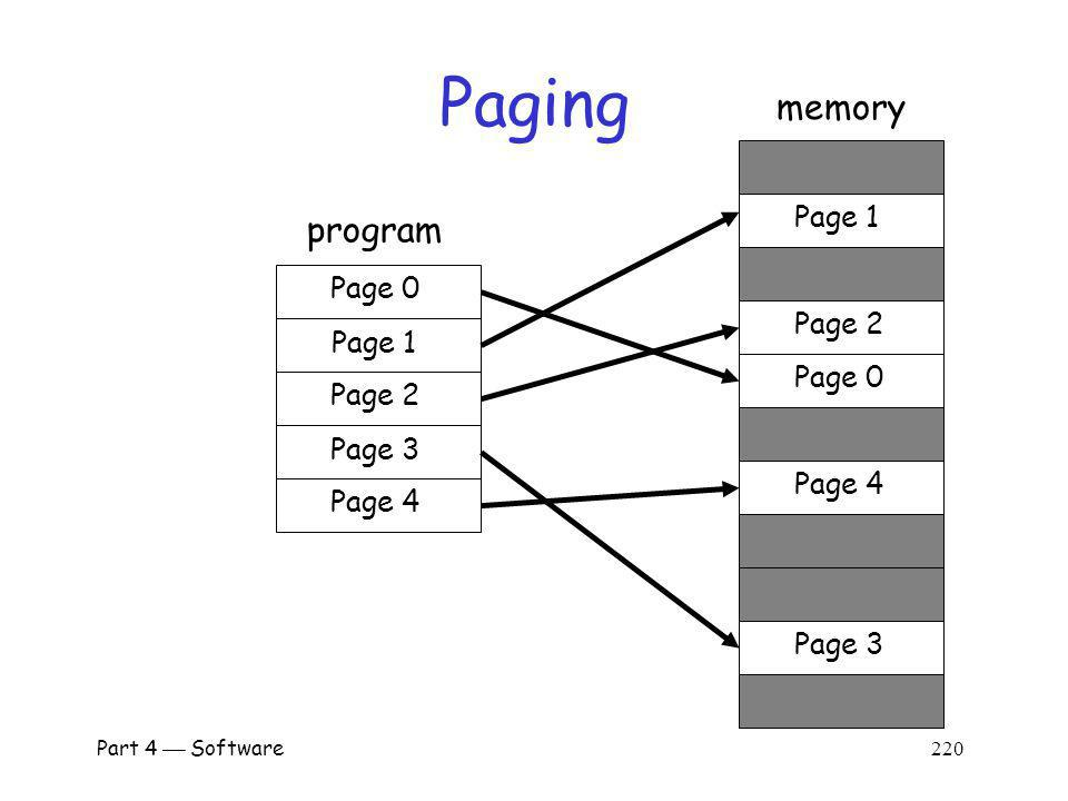 Paging memory program Page 1 Page 0 Page 2 Page 1 Page 0 Page 2 Page 3