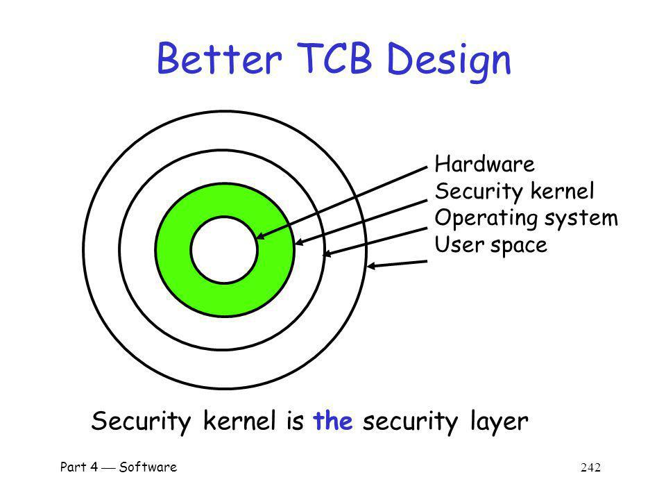 Better TCB Design Security kernel is the security layer Hardware
