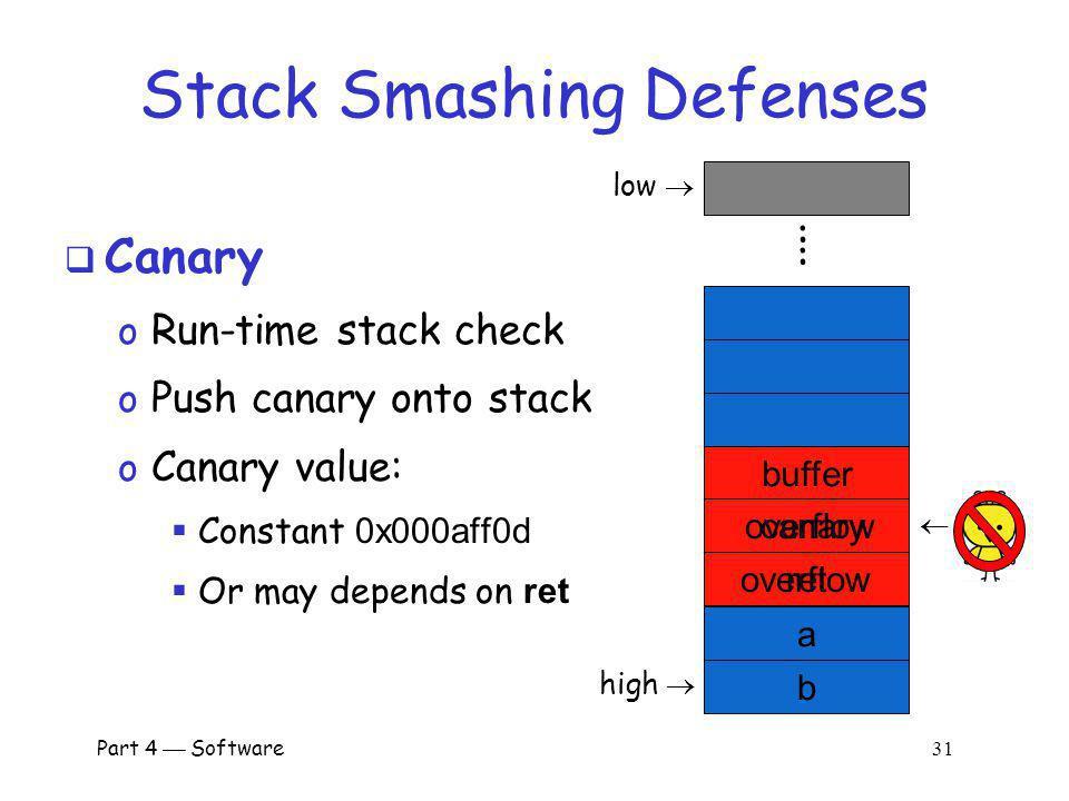 Stack Smashing Defenses