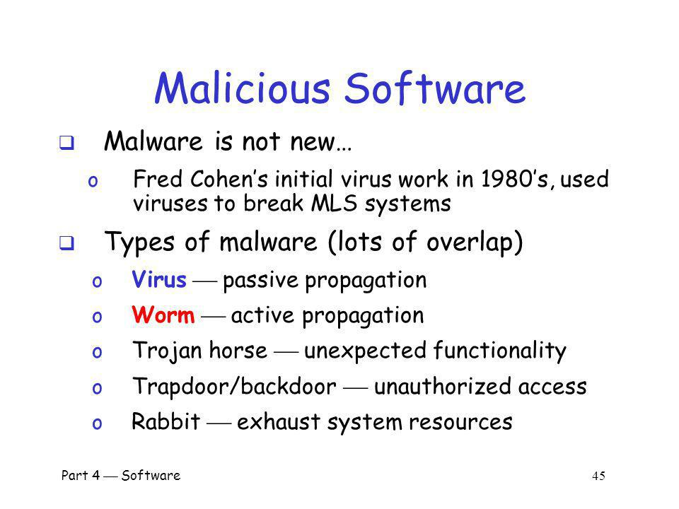 Malicious Software Malware is not new…