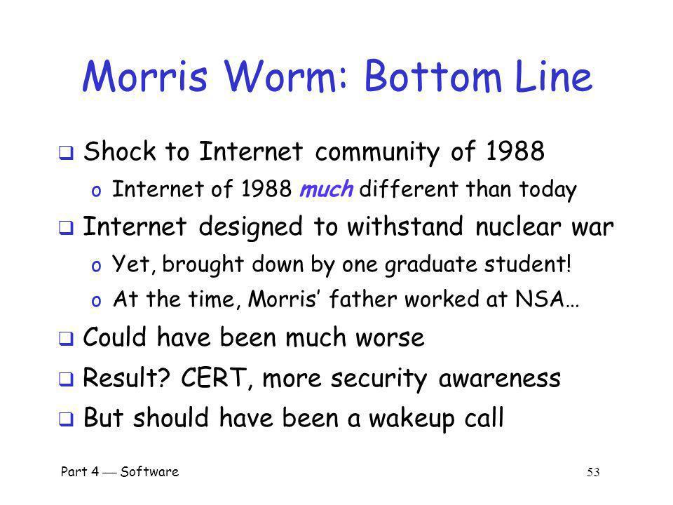 Morris Worm: Bottom Line