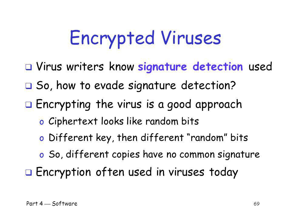 Encrypted Viruses Virus writers know signature detection used