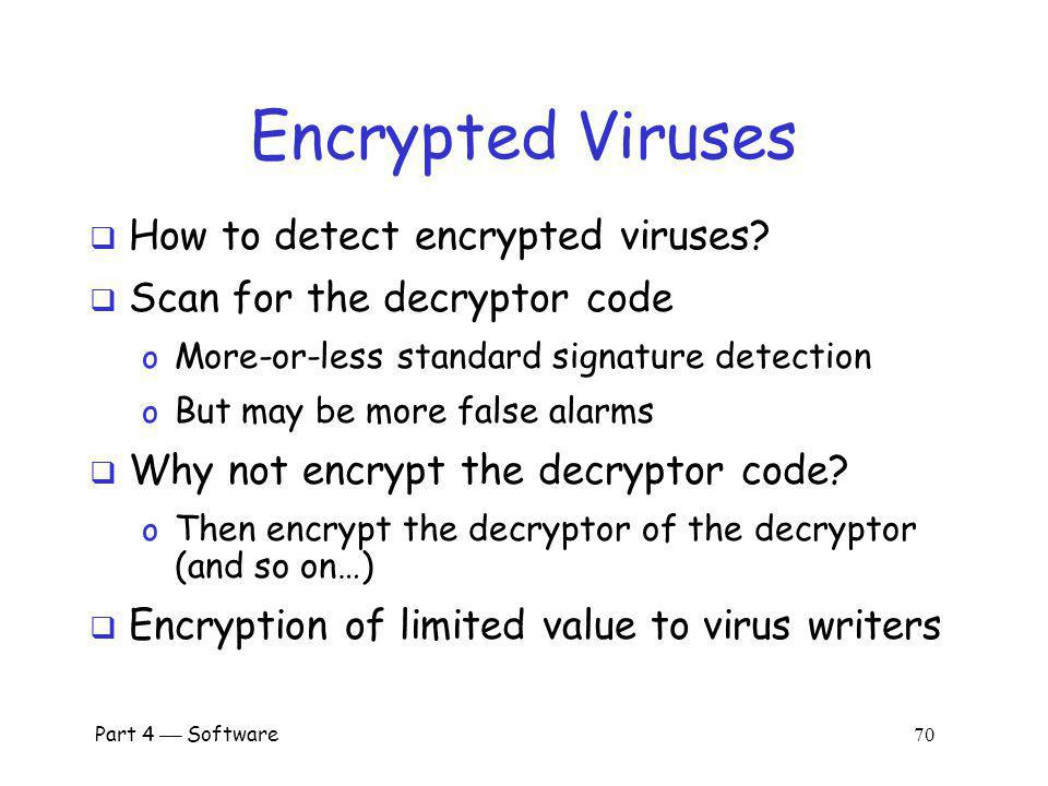 Encrypted Viruses How to detect encrypted viruses