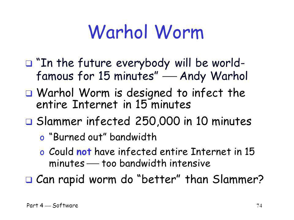 Warhol Worm In the future everybody will be world- famous for 15 minutes  Andy Warhol.