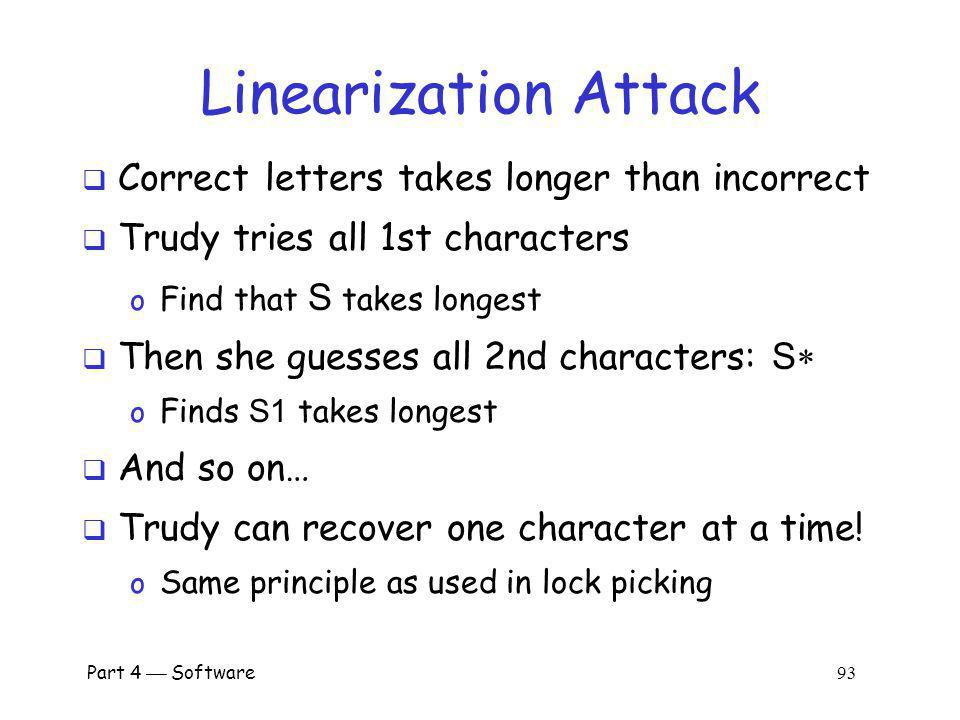 Linearization Attack Correct letters takes longer than incorrect