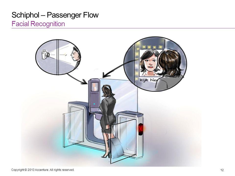 Schiphol – Passenger Flow