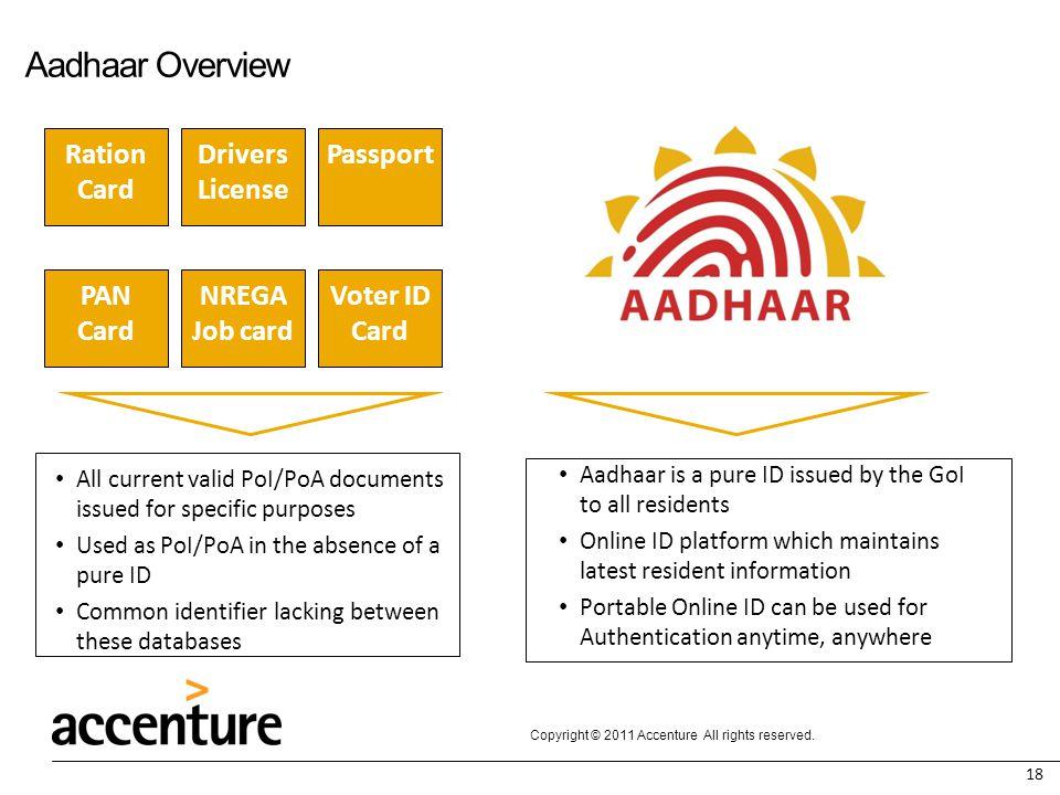 Aadhaar Overview Ration Card Drivers License Passport PAN Card