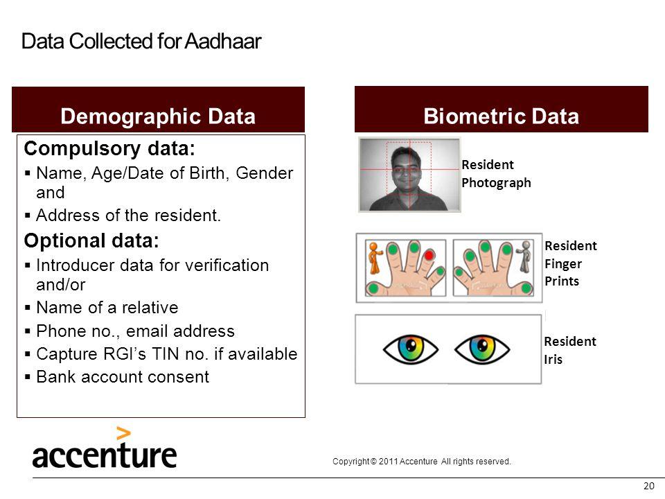 Data Collected for Aadhaar
