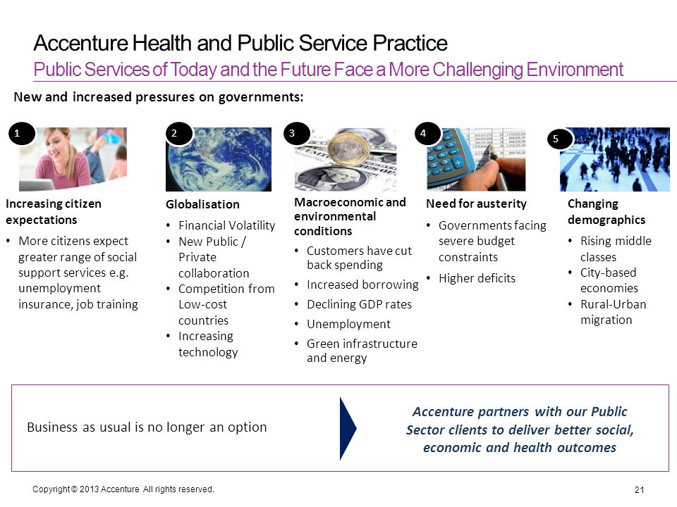 Accenture Health and Public Service Practice
