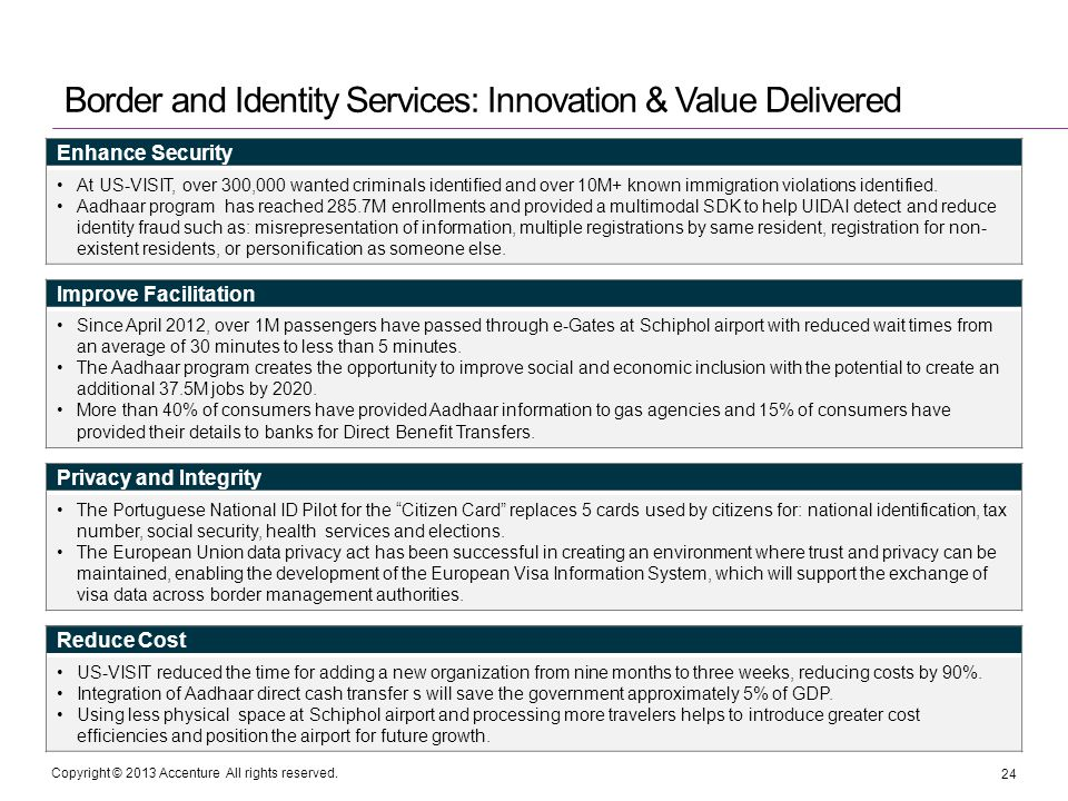 Border and Identity Services: Innovation & Value Delivered