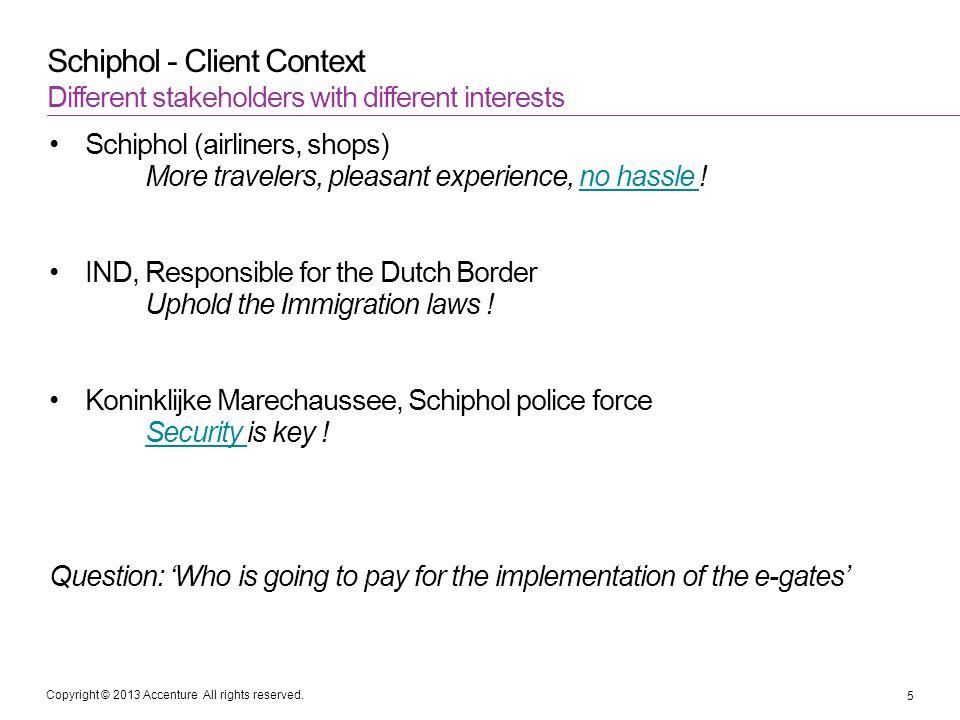 Schiphol - Client Context