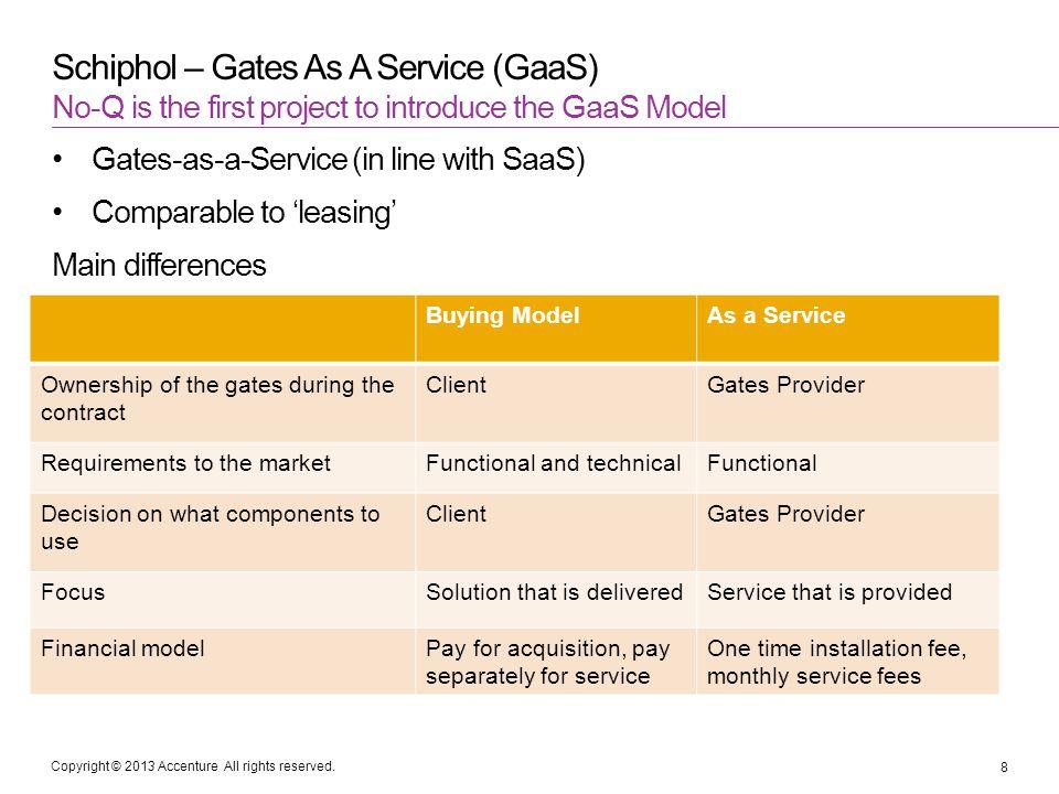 Schiphol – Gates As A Service (GaaS)