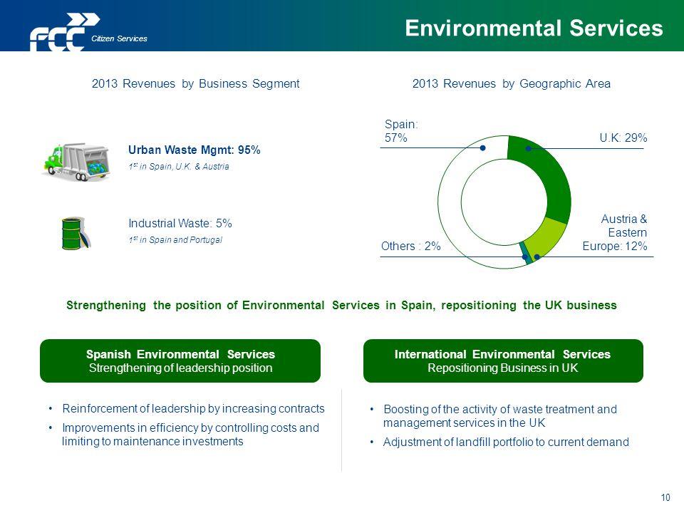 Spanish Environmental Services International Environmental Services