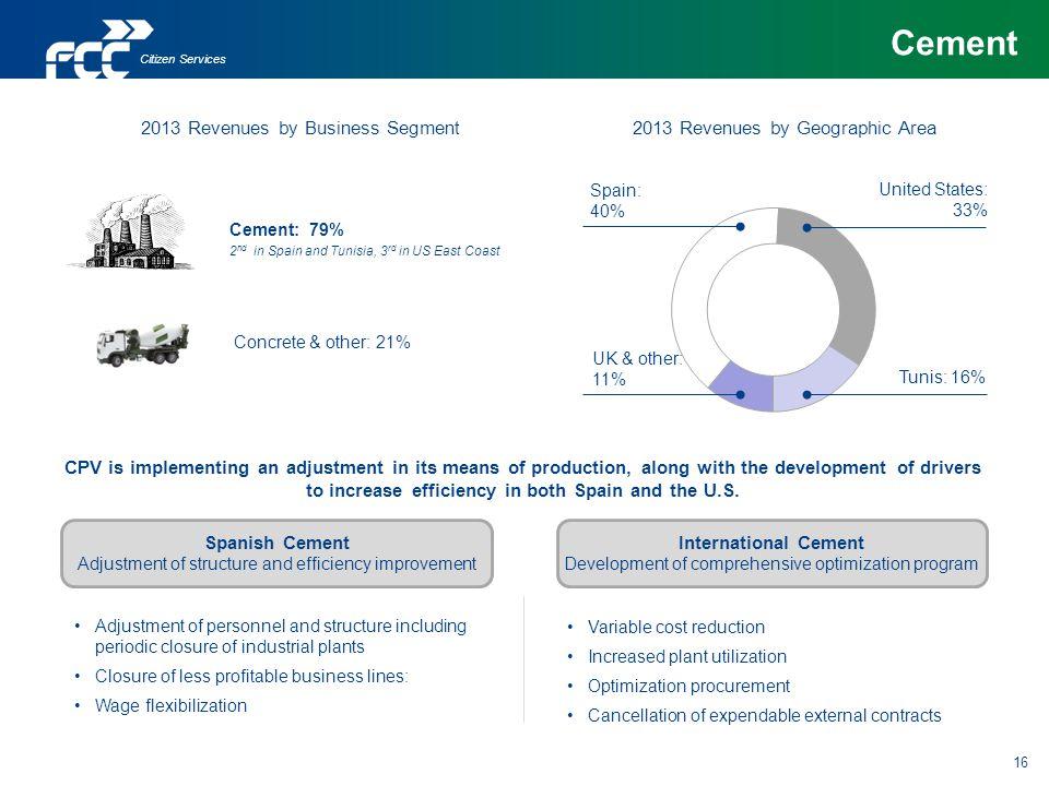 Cement 2013 Revenues by Business Segment