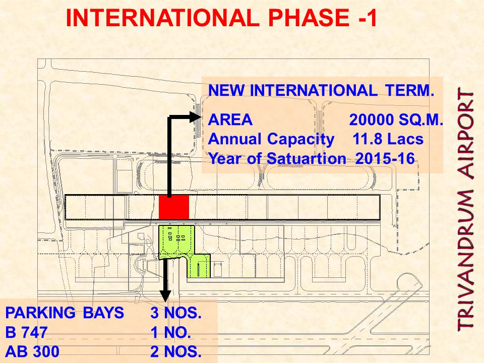 INTERNATIONAL PHASE -1 NEW INTERNATIONAL TERM.