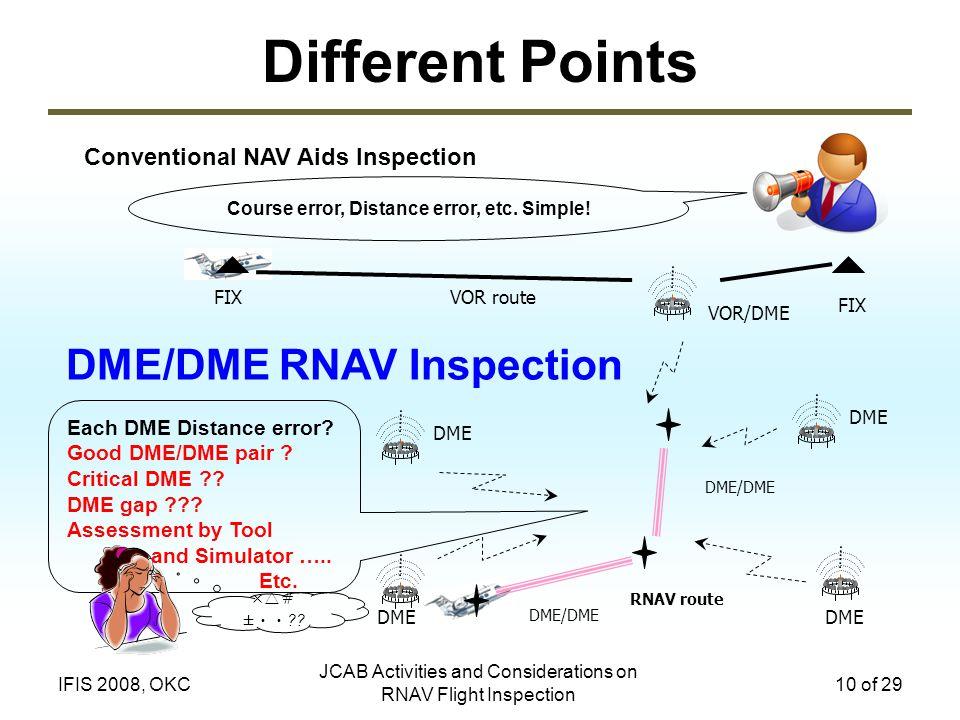 Conventional NAV Aids Inspection DME/DME RNAV Inspection
