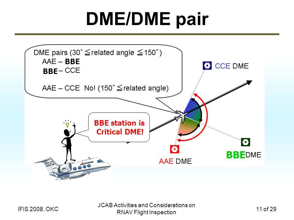 JCAB Activities and Considerations on RNAV Flight Inspection