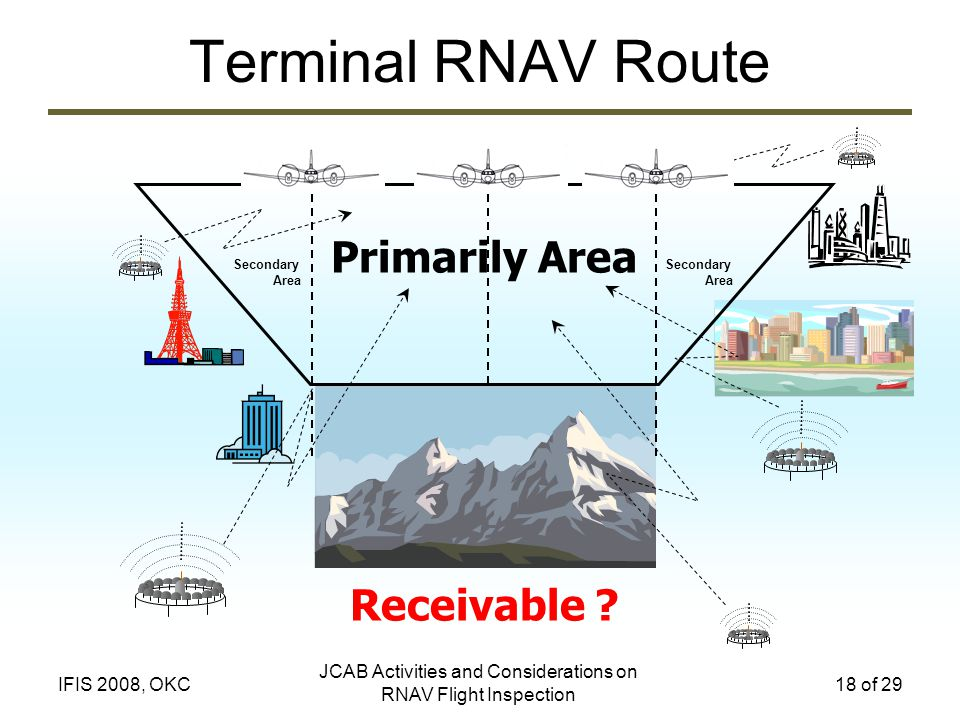 JCAB Activities and Considerations on RNAV Flight Inspection
