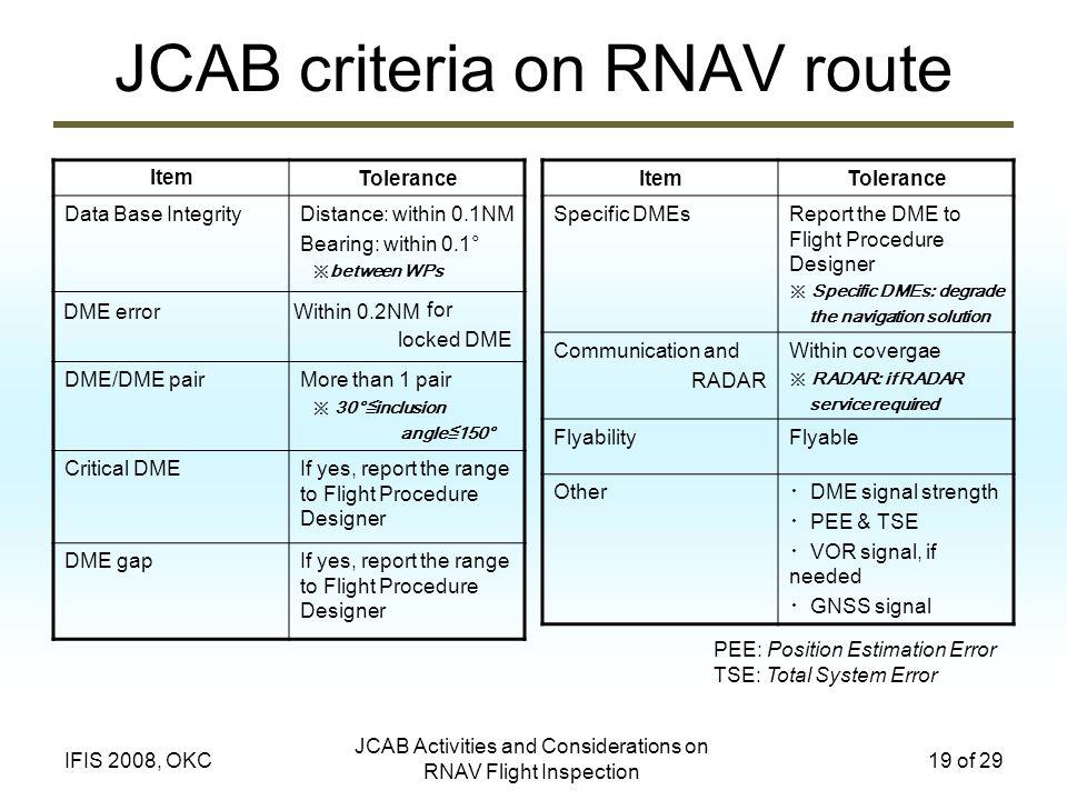 JCAB criteria on RNAV route