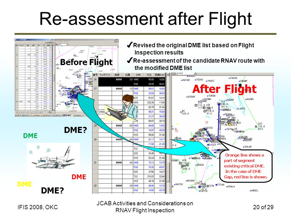 Re-assessment after Flight