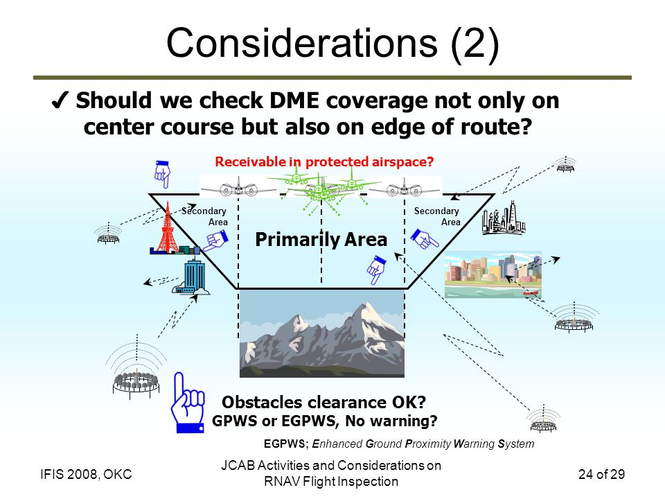 Considerations (2) ✔ Should we check DME coverage not only on