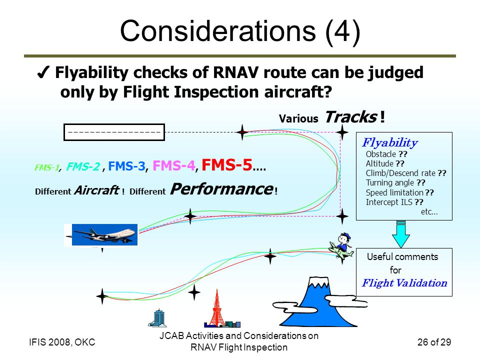 Considerations (4) ✔ Flyability checks of RNAV route can be judged