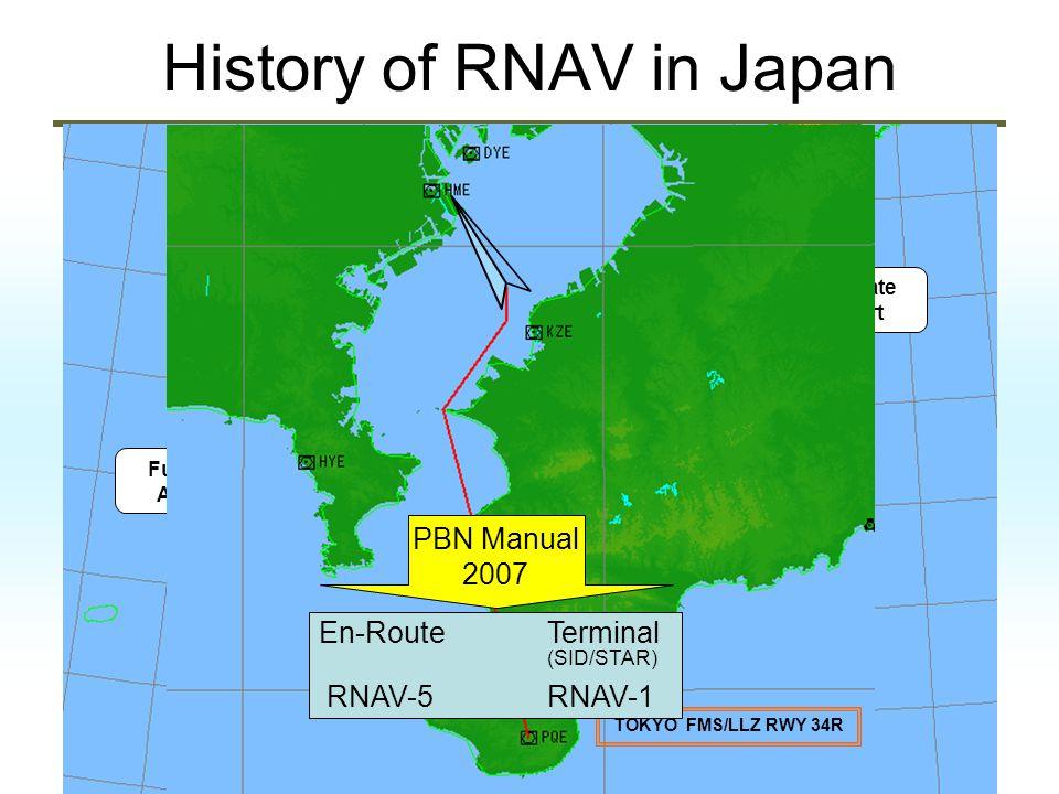 History of RNAV in Japan