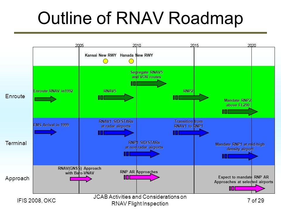 Outline of RNAV Roadmap