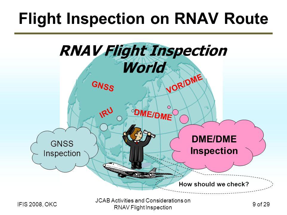Flight Inspection on RNAV Route