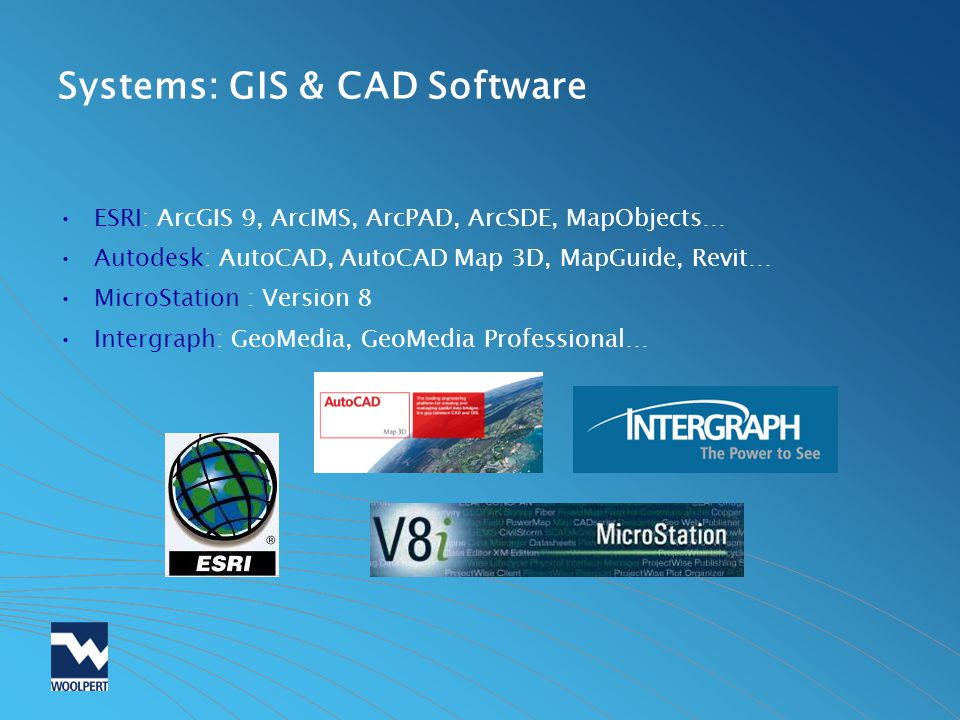 Systems: GIS & CAD Software