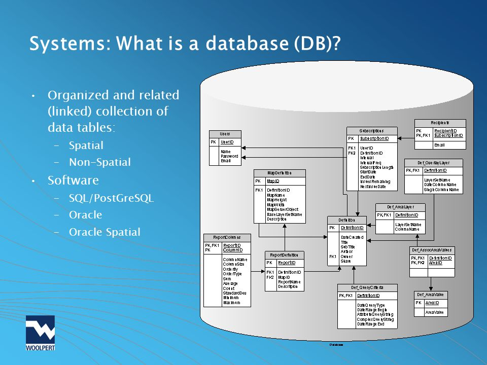 Systems: What is a database (DB)