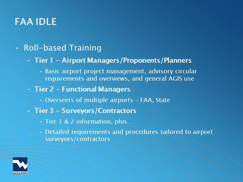 FAA IDLE Roll-based Training