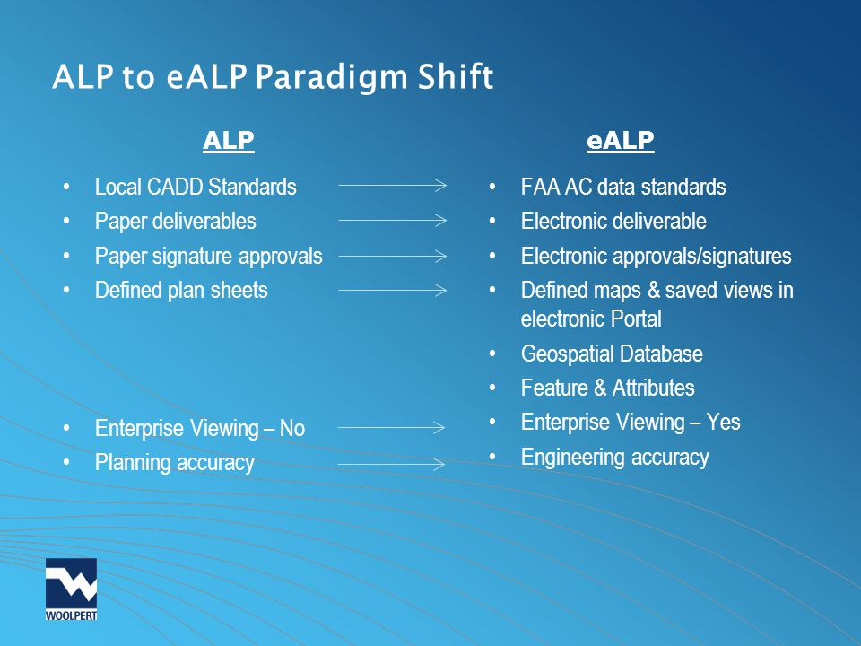 ALP to eALP Paradigm Shift