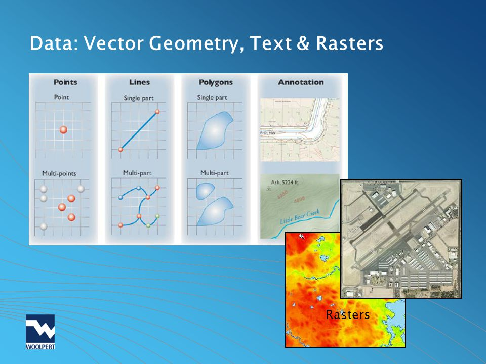 Data: Vector Geometry, Text & Rasters