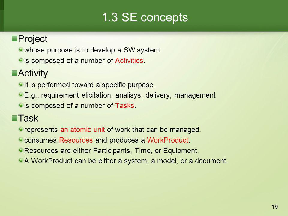 1.3 SE concepts Project Activity Task