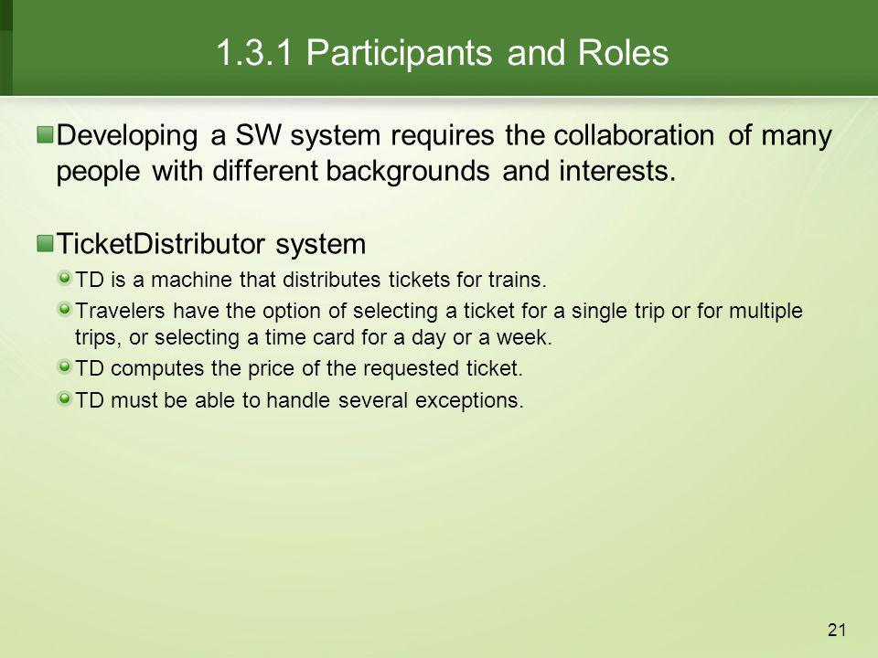 1.3.1 Participants and Roles