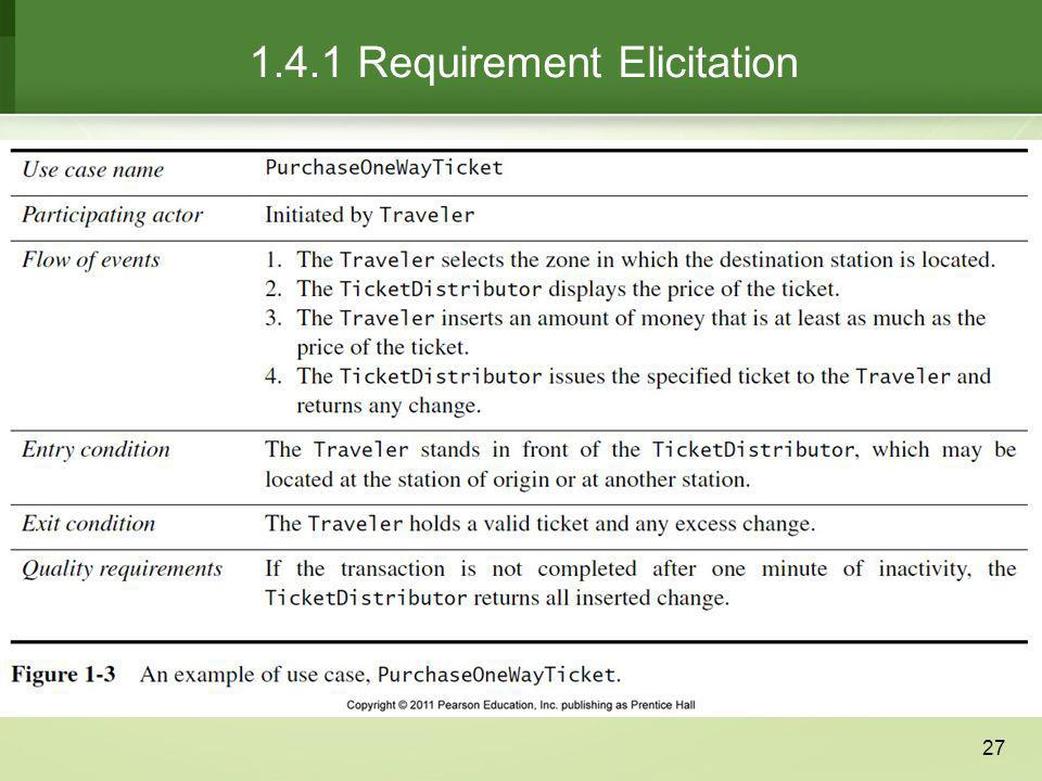 1.4.1 Requirement Elicitation