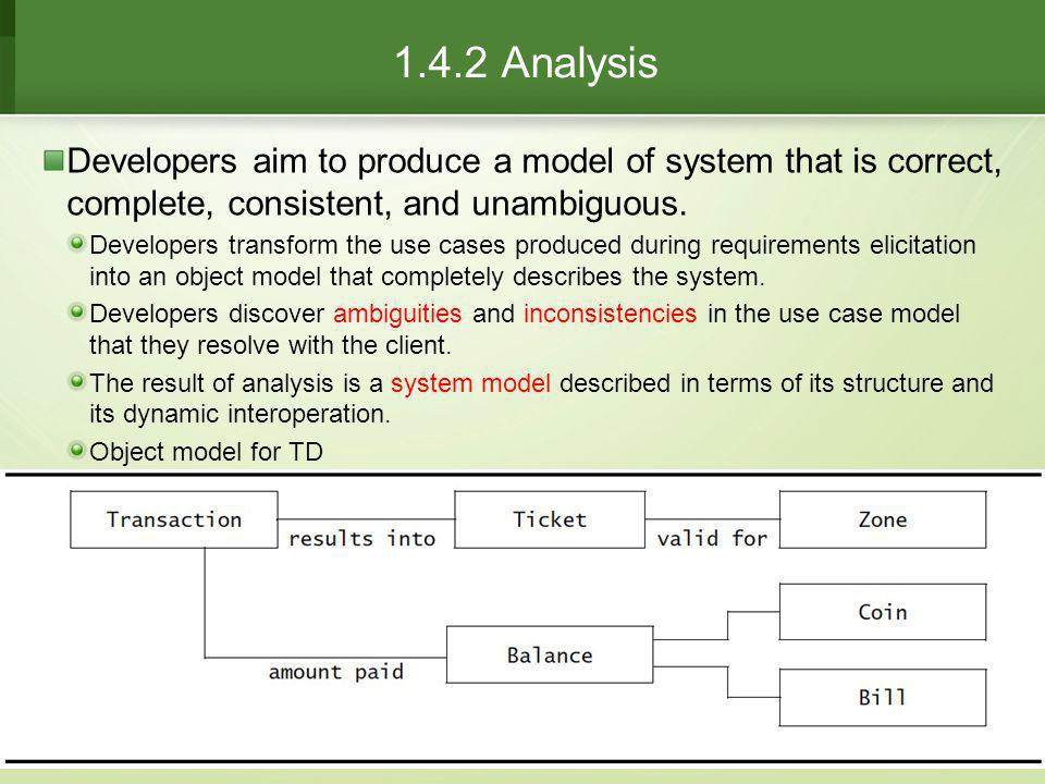 1.4.2 Analysis Developers aim to produce a model of system that is correct, complete, consistent, and unambiguous.